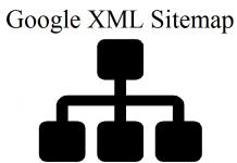 Google XML Sitemap Cover